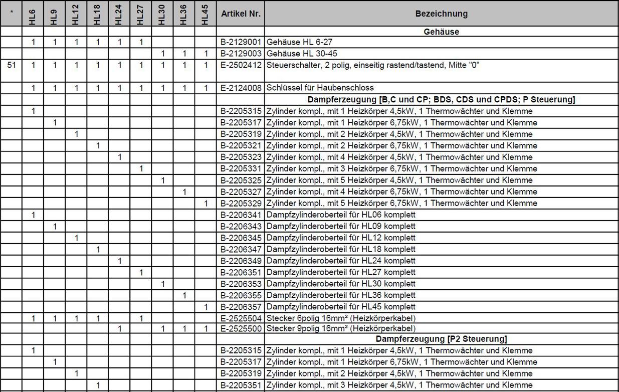 Ersatzteilpreisliste Hygromatik HeaterLine Seite 1