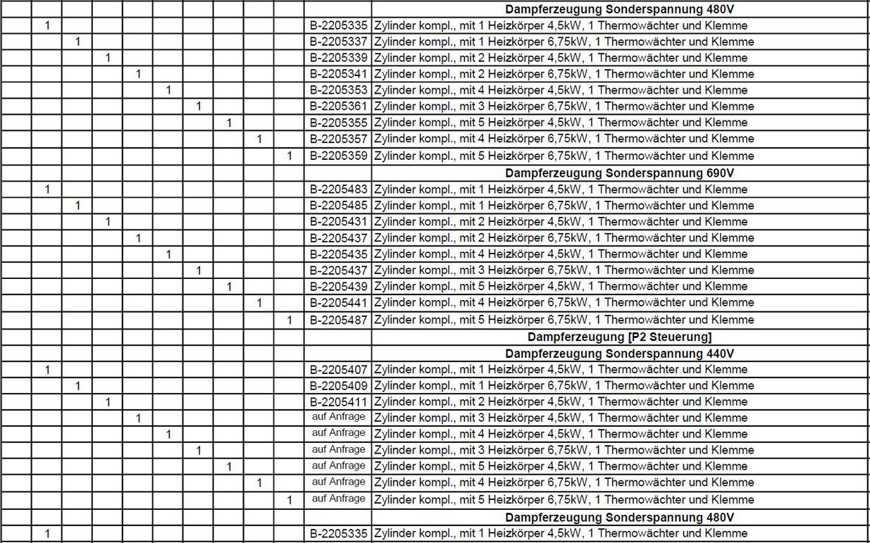 Ersatzteilpreisliste Hygromatik HeaterLine Seite 4