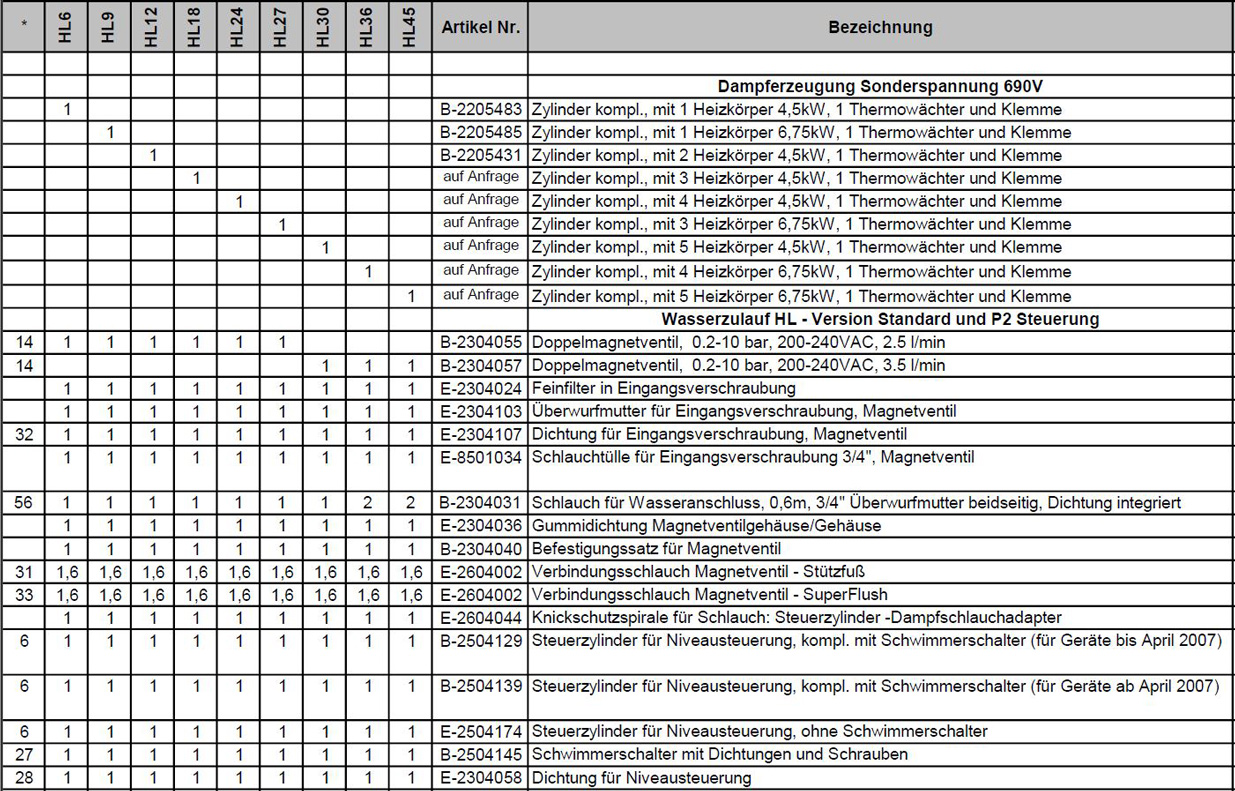 Ersatzteilpreisliste Hygromatik HeaterLine Seite 6
