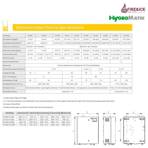 technische Daten Dampfgenerator Hygromatik FlexLine Heizkörper