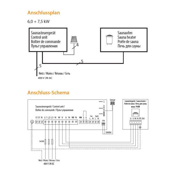 Elektrosaunaofen 46.U Compact Hinterwandofen Sicherheit Anschluss-260-46UC