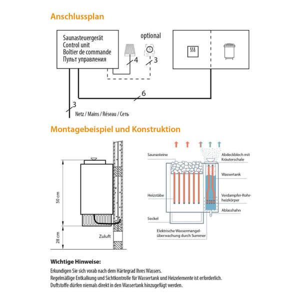 Elektroverdampfersaunaofen Bi-O Mini Wandausführung Sicherheit Anschluss-260-MiniB