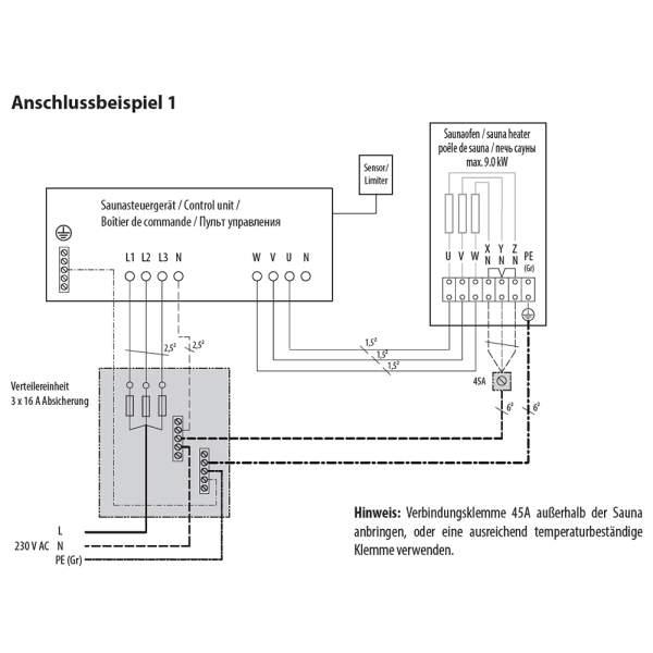Verteilereinheit 400V 3N auf 230V 1N | EOS