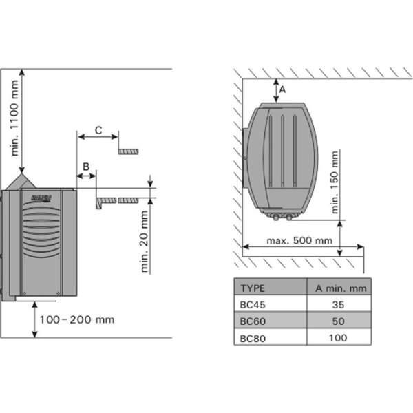 Saunaofen Vega BC45E (4,5 kW) Steuerung erforderlich 1/3 Phasen