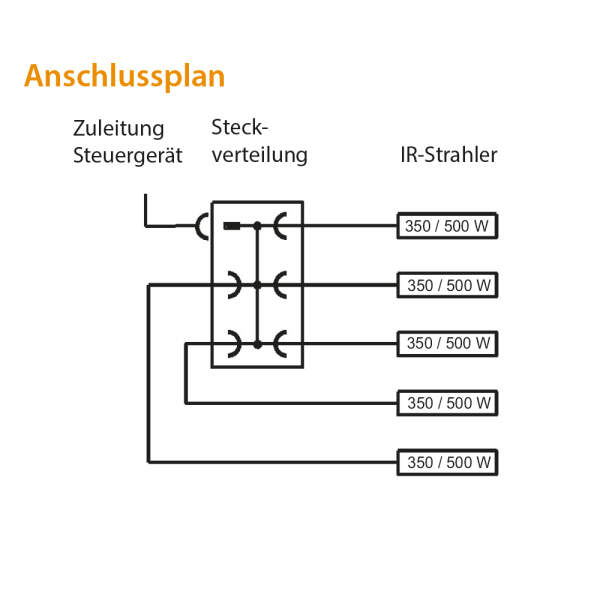 Infrarotmodul IRS 50 Langfeldstrahler RHK | 870 mm