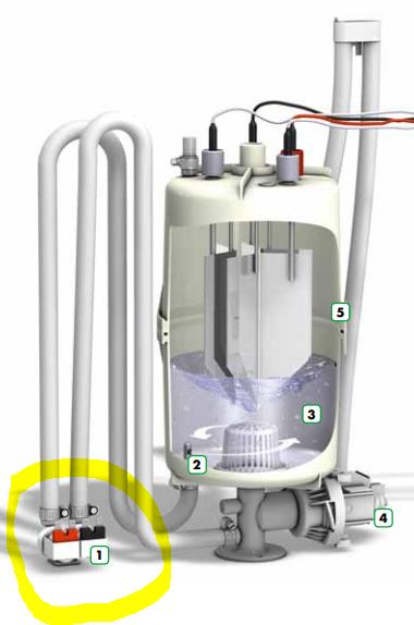Doppelmagnetventil, 0.2-10 bar, 1,2 l/min. bei 5 bar (B-2304059)