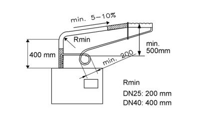 Dampfverteiler T-Stück DN40, für...