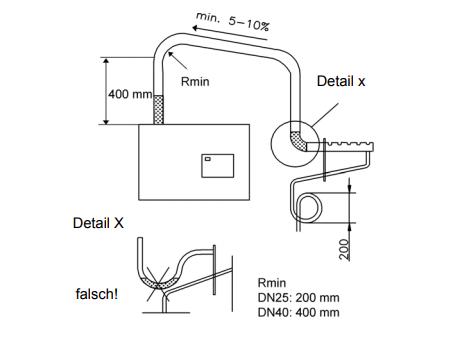 Dampfverteiler T-Stück DN40, für Dampfgeneratoren (E-2604023)