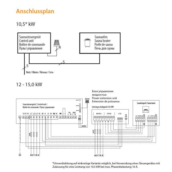 Elektrosaunaofen P1 Plus Standausführung Sicherheit Anschluss-260-94.6381