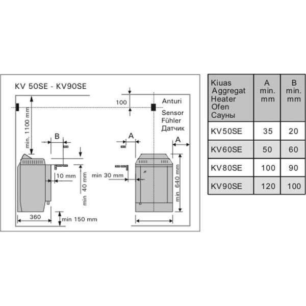 Saunaofen Topclass Combi KV90SE (9,0 kW) Steuergerät erforderlich