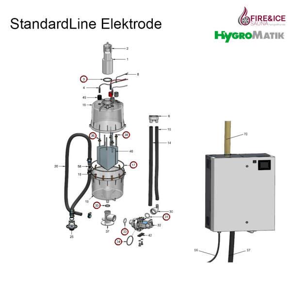 O-Ringset für Dampfgeneratoren (AC-04-00000)