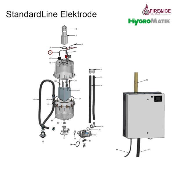 Anschlusskabel der Elektroden und Sensorelektroden für Dampfgeneratoren (WR-03-00001)